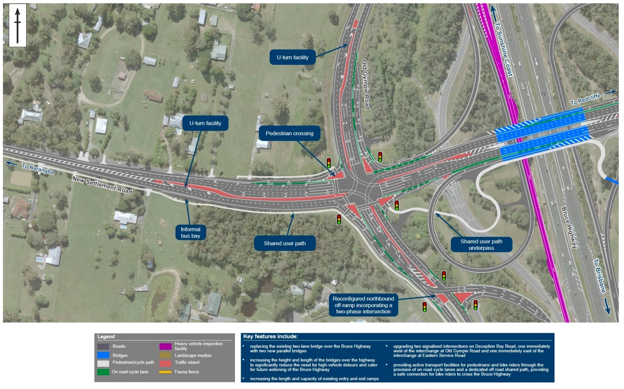 Old Gympie Road and New Settlement Road intersection