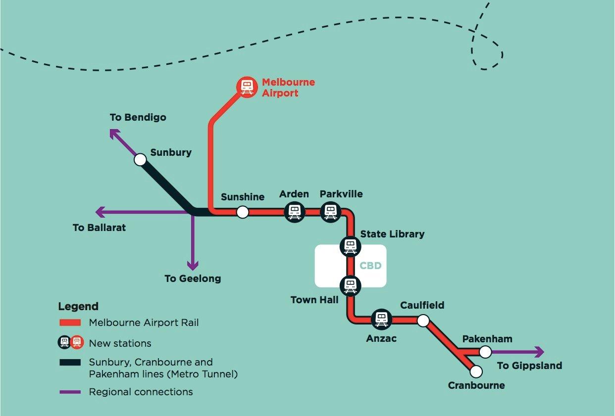 melbourne-airport-rail-route