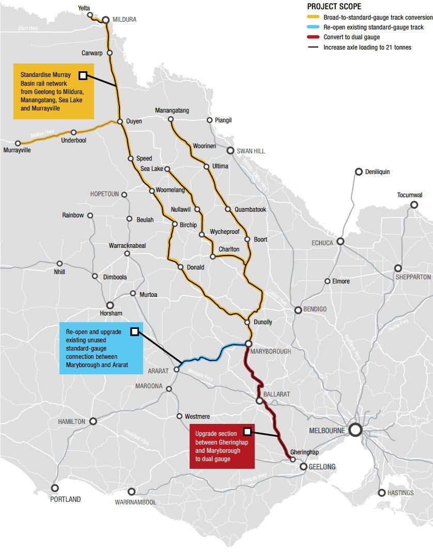 murray-basin-rail-project