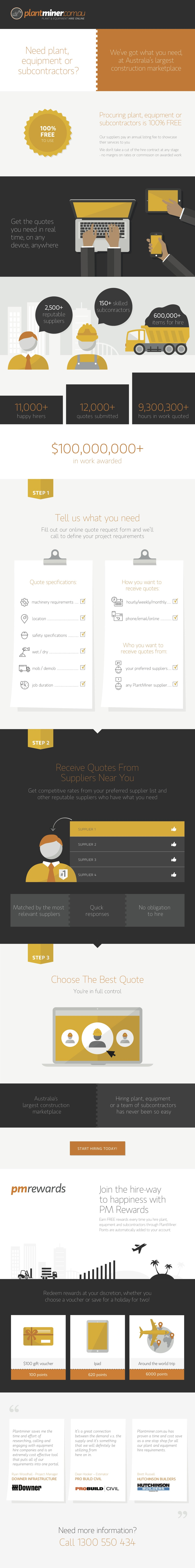 PM-InfographicForSearchers-T1-V2-01