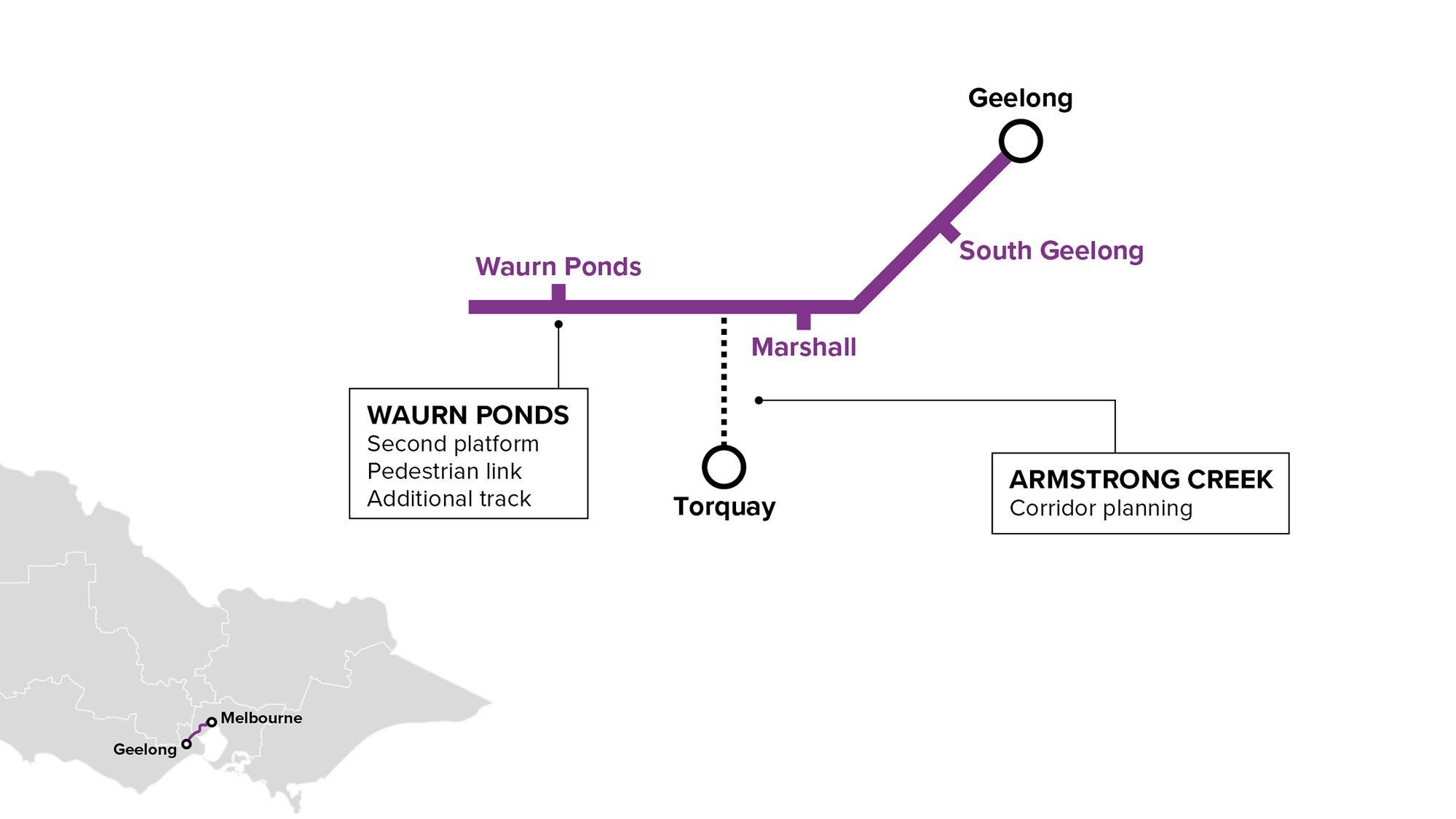 RRR-Geelong-Line-Map-Works-A4-Factsheet-v2-01