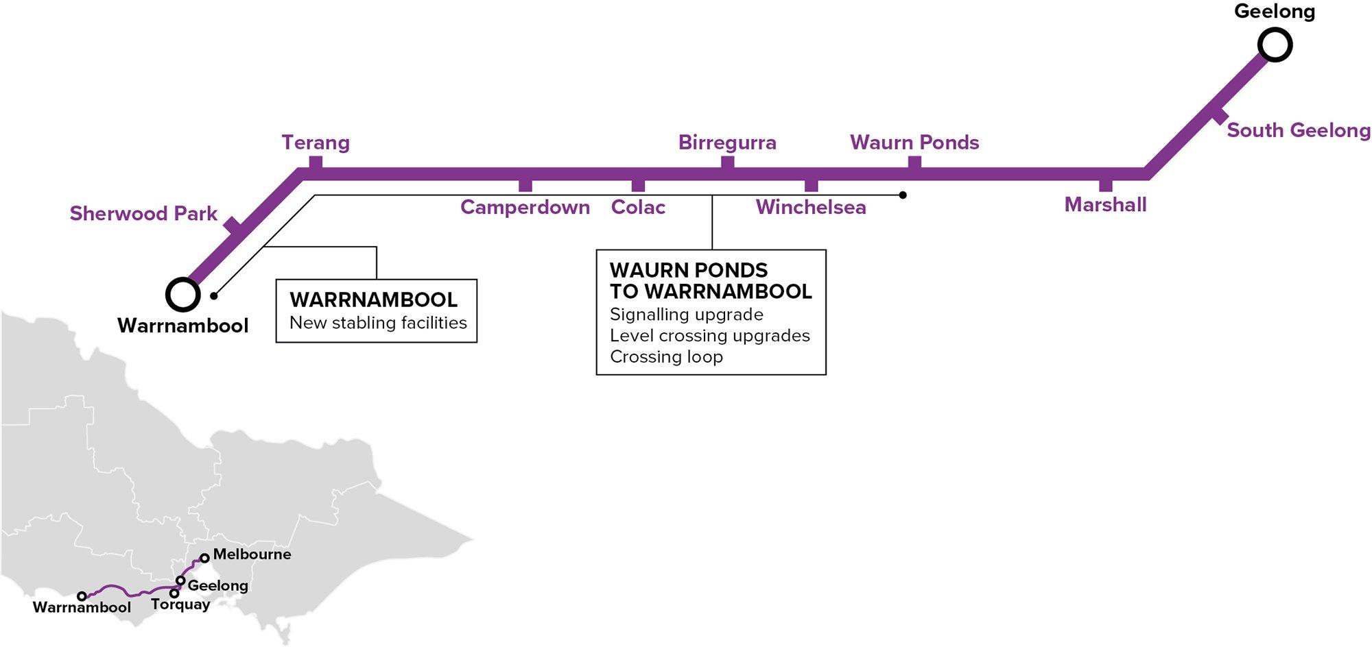 RRR-Warrnambool-Line-Map-Works-A4-Factsheet-v3-1