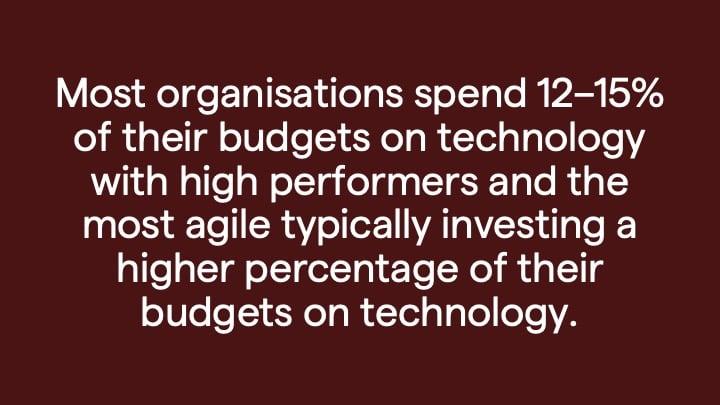 digital procurement budget