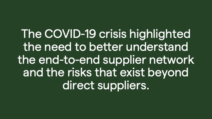 supplier risk network