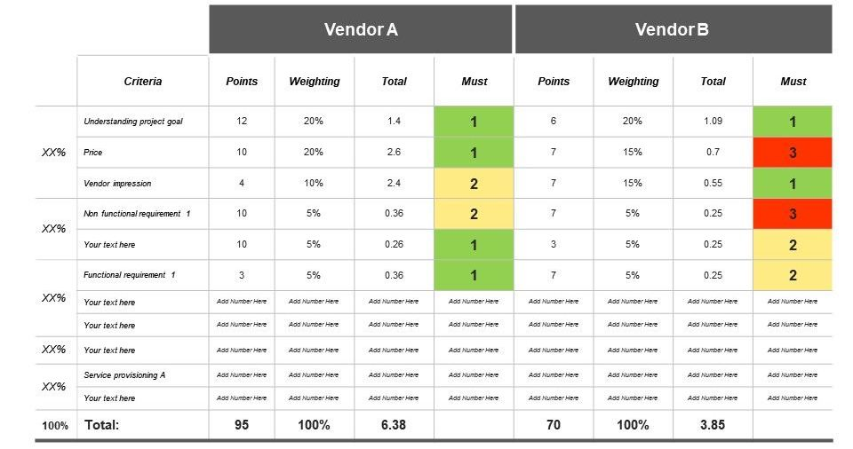 vendor_management_scorecard_showing_target_meeting_criteria_covering_weightage_and_points_in_percent_Slide01